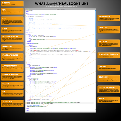 Beautiful HTML from css-tricks.com